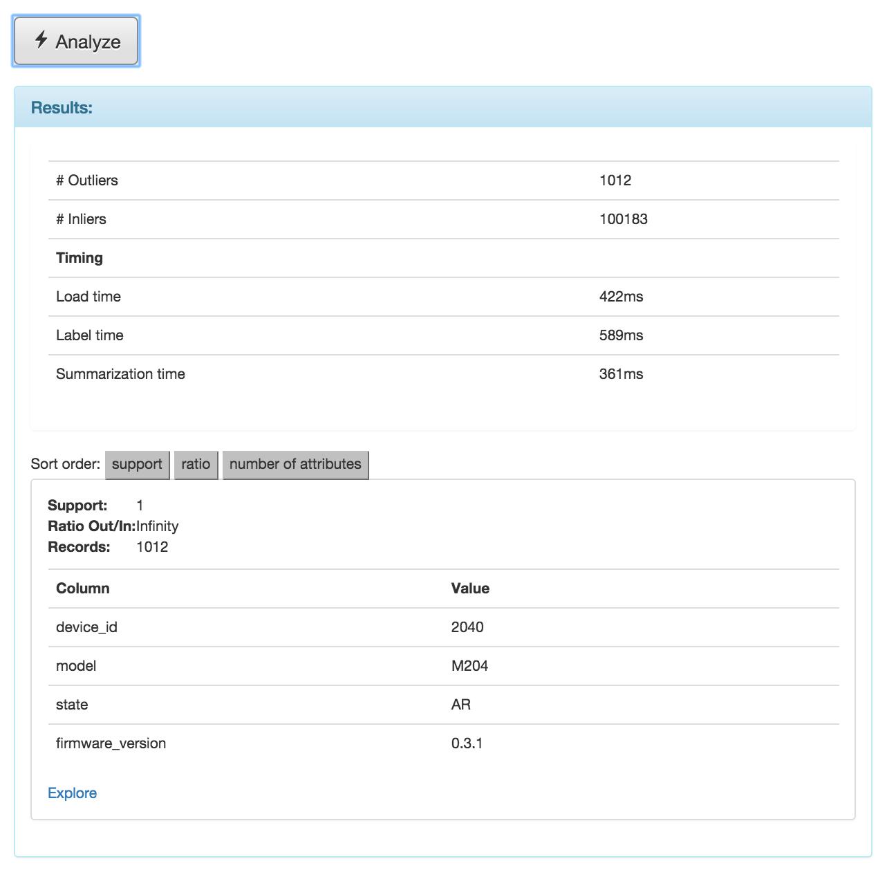 Tutorial - MacroBase Documentation